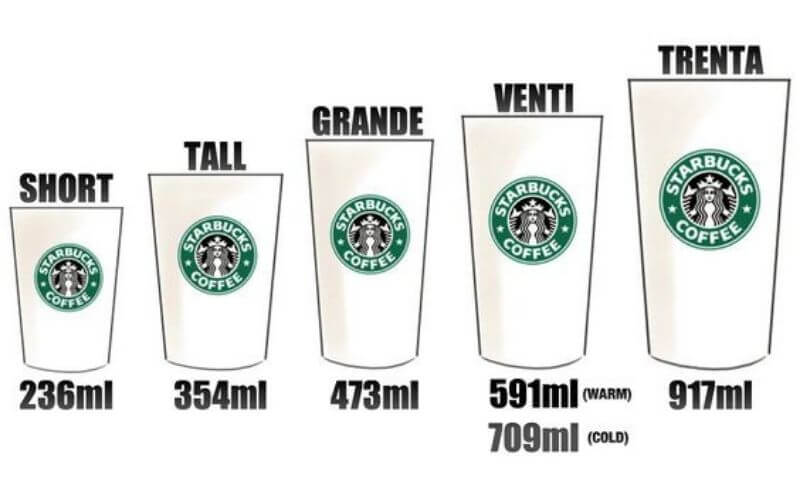 What is a Venti